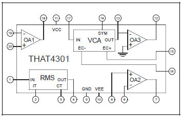 That Dynamics Audio Processor Voltage Controlled Amp RMS-Level Detector 4301A