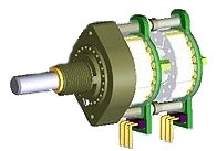 Attenuators, Potentiometers