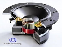 AUDIO TECHNOLOGY Flex Units