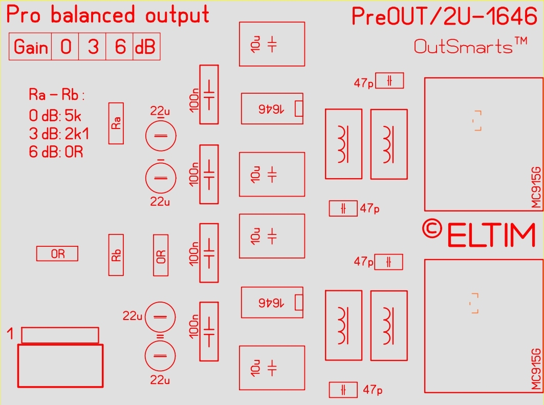 ELTIM Pre-2U buffer modules