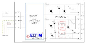 ELTIM PS-SMxx Switching Power Supply modules  NEW